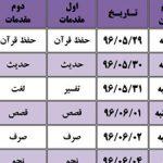 برنامه امتحانات هماهنگ و داخلی شهریور ماه ۹۶