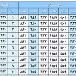 تقویم اوقات شرعی ماه مبارک رمضان شهرستان پارسیان